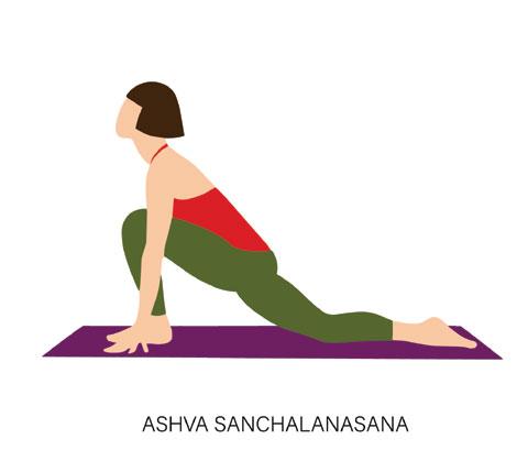 ashwa sanchalanasana o postura ecuestre